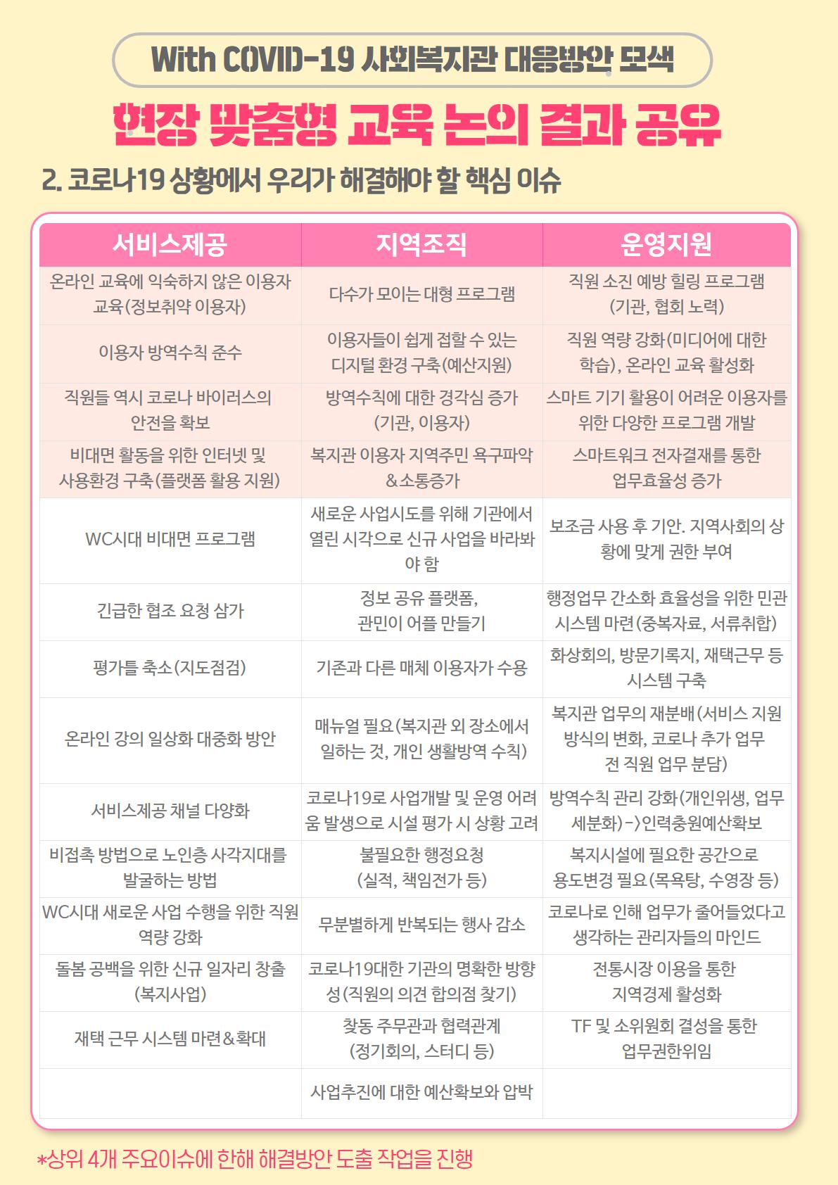 현장 맞춤형 교육 논의결과 (2).png
