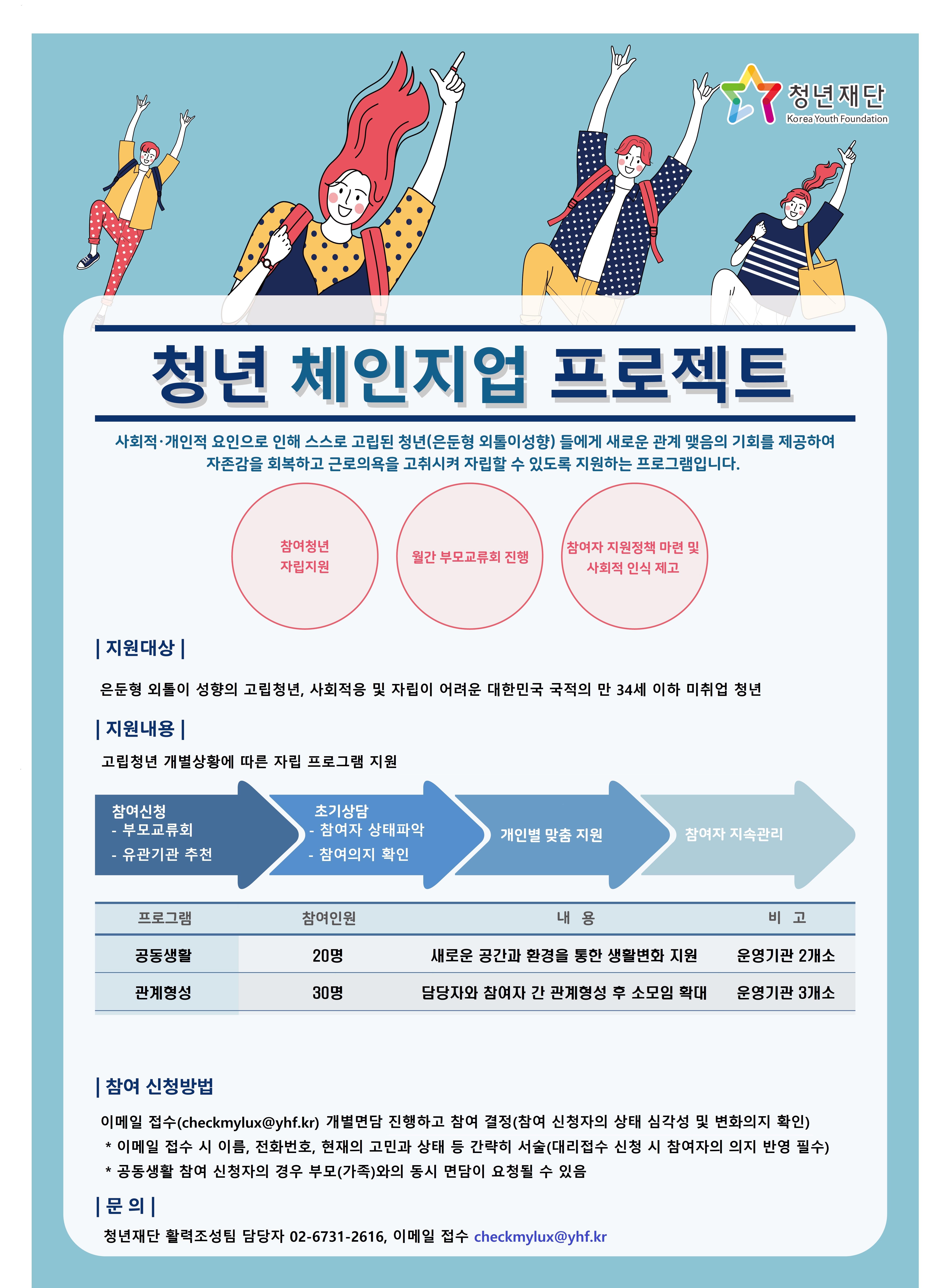 21년 청년 모집용 웹 포스터.jpg